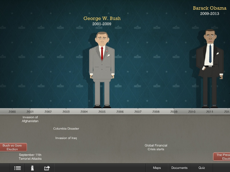Presidential Cartoon Drawings Sit Along A Timeline Of Historical Events