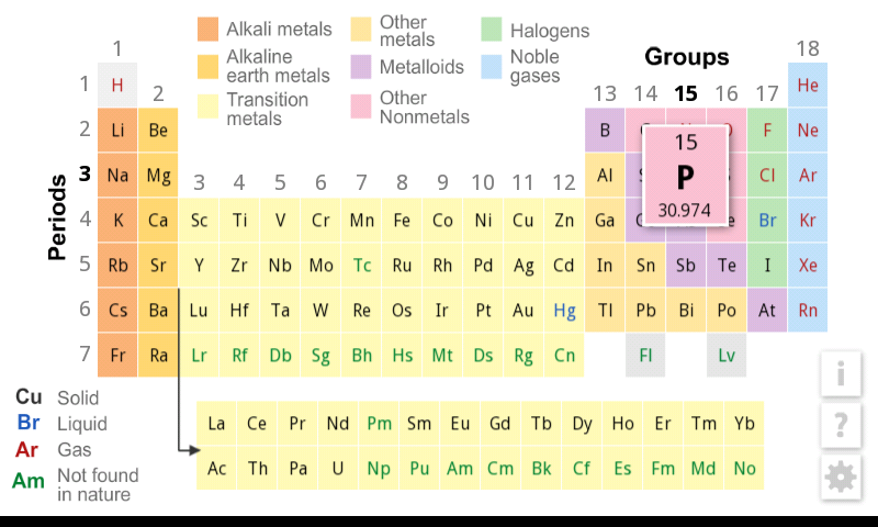 K 12 periodic table review for teachers common sense education main page showing periodic table coded by element types metals metalloids non metals urtaz Choice Image