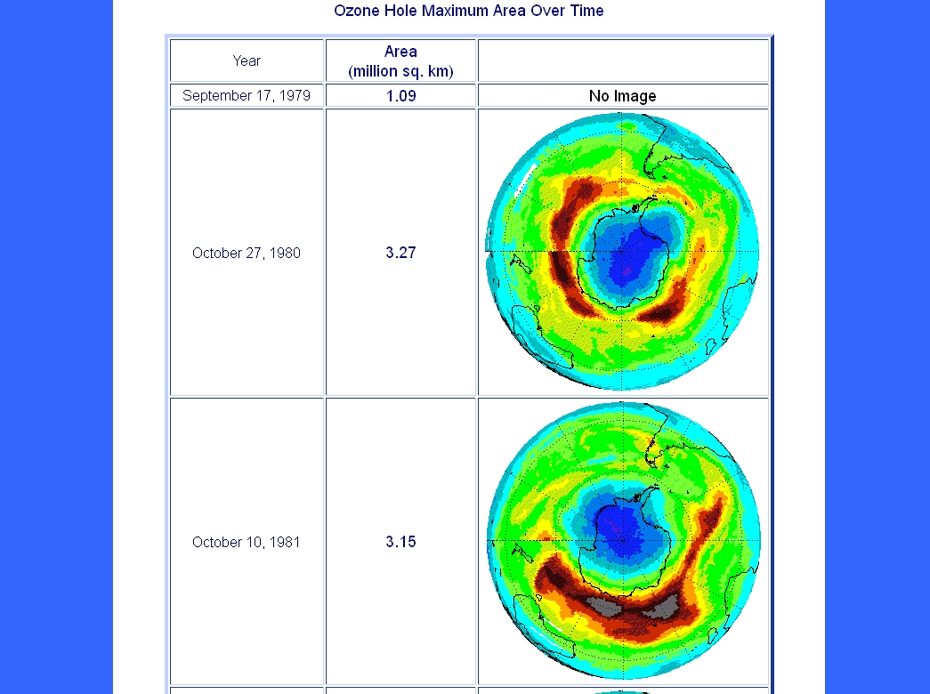 an analysis of ozone But recent evidence indicates that the global ozone layer is still at risk in an  analysis published today in atmospheric chemistry and physics,.