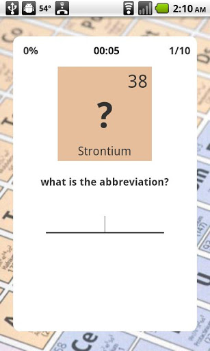 Periodic table review for teachers common sense education a sample question from the quiz section of periodic table urtaz Images