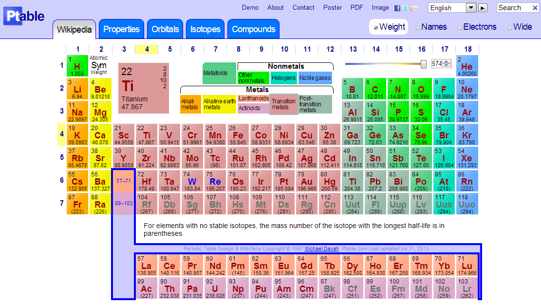 Ptable review for teachers common sense education main page shows periodic table color coded by metals and non metals urtaz Choice Image