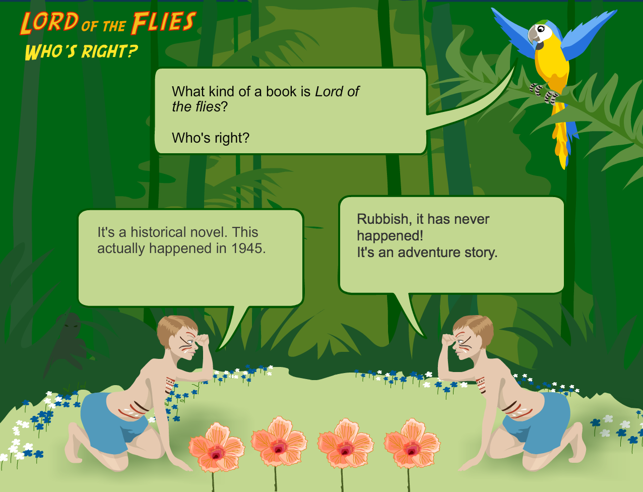 Lord of the flies game common sense education answer questions about the story to get more information about the author buycottarizona