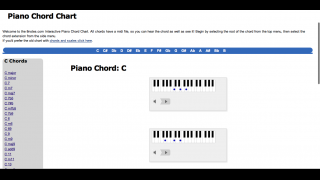 Other resources include piano chord charts, musician biographies, scale charts, and a virtual metronome.