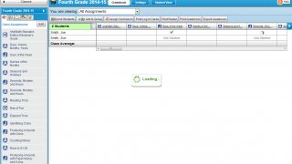 The Gradebook lists students at left and assignments along the top.
