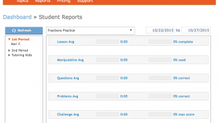 Reports on completion times and percent correct are available.