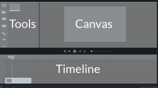 The screen layout includes spaces for adding media, manipulating the timeline, and watching the final product.