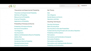 Find specific content within the lists of sub-topics.