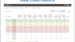 Analytics aid in monitoring student progress.