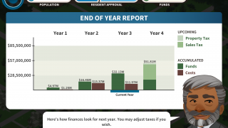 Look at the budget and decide on the tax rates for the next year.