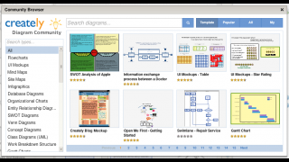 There are community diagram offerings for use.