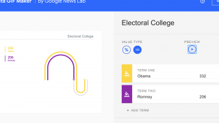 The Racetrack tool is perfect for election results.