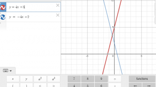 Use a simple interface to type equations and create graphs.