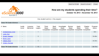 Teachers can view students' activity and progress.