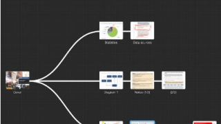 The mind-map format lets a presentation flow naturally based on the discussion rather than in a preset linear fashion.
