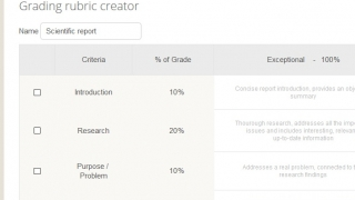 Teachers can add custom rubrics or use a preexisting one to assess student work.