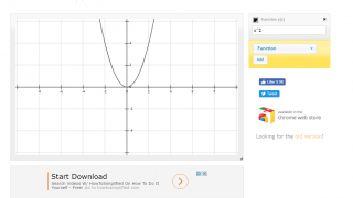 Graphs are made instantly by selecting the type and entering the equation.