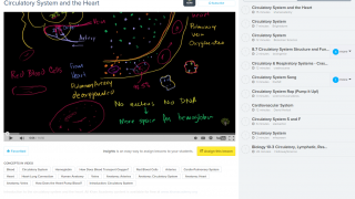 Many of the videos come from Khan Academy.