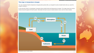 In addition to data, diagrams demonstrate how Earth systems work.