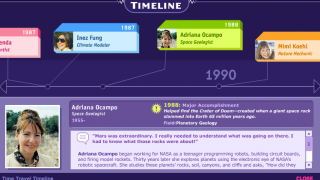 An interactive timeline traces the major female scientists of the past 30 years.