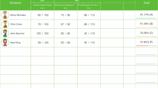Usable gradebook, though not as feature-packed as industry standard options.