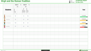 Nicely formatted charts make whole-class views easy.