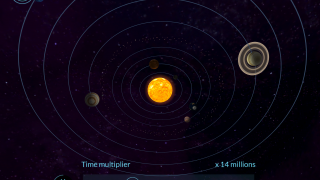 Move around the solar system to look at it from different angles.