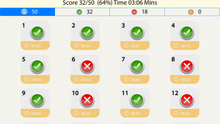 After each quiz, users can review which questions they answered correctly and how quickly they answered.