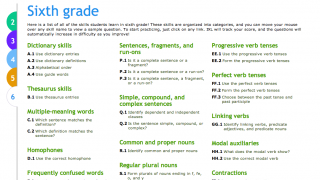 The 6th grade module covers a variety of grammar and vocabulary skills.