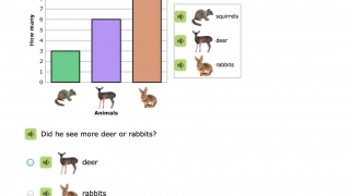Here, an example problem focuses on graphs and data representation.