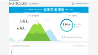 Real-time reports are available through the teacher dashboard.