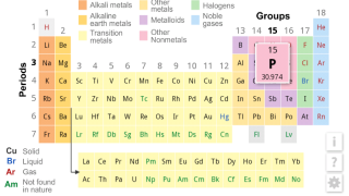 Main page showing periodic table coded by element types metals, metalloids, non metals, liquids, halogens, gases, and those not found in nature, including Phosphorous selected with a single tap.