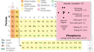 The third level, full-display for Phosphorous appears with two taps on the main page or a single tap on the second layer.