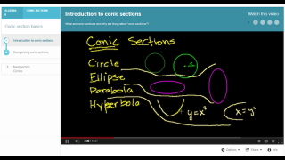 "Some videos like ""Introduction to conic sections"" could use better organization."
