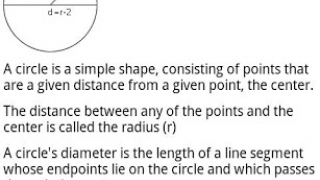 About page for Circle shows basic definition and equations.