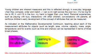 """Article contributed by the Victoria Department of Education on """"Measuring length"""" helps teachers consider learning concepts."""