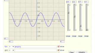 The Graphical Function Explorer facilitates quick understanding and visual connections.