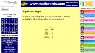 Significant digits definition is overly vague.