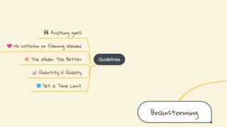 Basic brainstorm template with the Vanilla theme creates a simple yet attractive map.