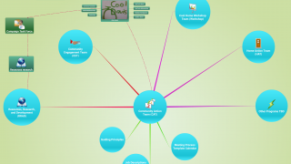 Exported .png map shows organizational units and activities.