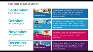 The teacher resources are really helpful: this document outlines a sample sequence of challenges for the school year.