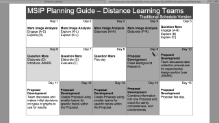 Detailed lesson calendars are available for all 3 formats; full implementation takes several weeks.