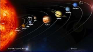 Main page contains interactive solar system, featured categories, and more.