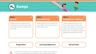 The curriculum provided by the developers begins with a concise overview.