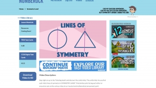 One of the videos discusses the lines of symmetry.