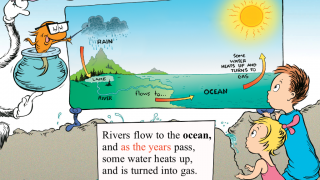 Animations and illustrations teach kids facts about oceans.