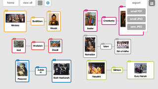 Popplets can be exported as an image file or pdf.