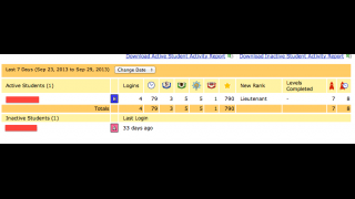 The teacher dashboard shows students' activity.