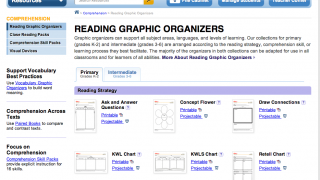 Smart graphic organizers are available to support all texts.