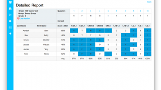 Get fine-grained answer-grid data to uncover classwide gaps in understanding.