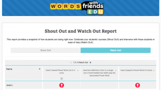 "The teacher dashboard offers ""Shout Out!"" and ""Watch Out"" reports."